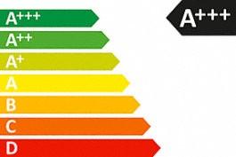 Класс энергоэффективности А+++ - лучший на сегодняшний день!